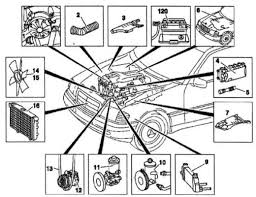 basic sel engine diagram basic wiring diagrams projects on simple auto wiring diagram