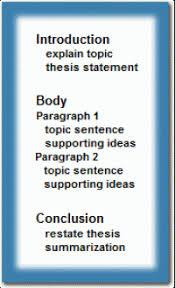 good high school essay examples high college admission essays high     st year high school life essay how to do a personal essay st year high  school