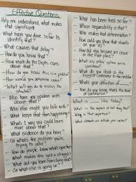 effective questions to support problem solving thinking katie effective questions to support problem solving thinking