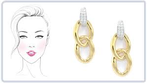 Choosing <b>Earrings</b> - Which are best for you? | Wixon Jewelers