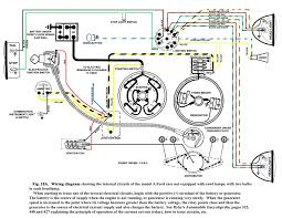 model a ford generator wire the ford barn foxvalleymarc com tech se ng diagram jpg
