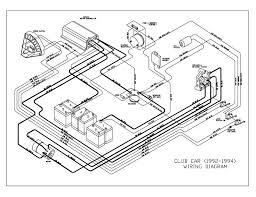 1995 club car wiring diagram 1995 wiring diagrams online 1995 club car wiring diagram