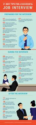 21 tips for a successful job interview infographic 21 tips successful job interview infographic