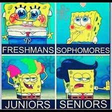 13 Funny Spongebob Squarepants Jokes & Memes You'll Love | Gurl.com via Relatably.com