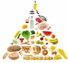 Αποτέλεσμα εικόνας για βιταμινες