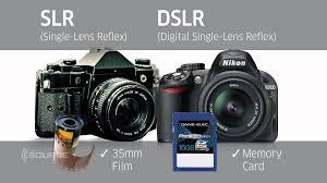 「DSLR」的圖片搜尋結果
