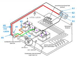mid 90s club car ds runs without key on club car wiring diagram 36 36v Golf Cart Wiring Harness explore golf carts, electric, and more! 36 volt golf cart wiring diagram