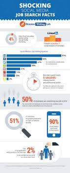 ideas about job search websites job search use of social media for future job search for students infographic