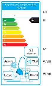 Приложение Ж2 Требования к содержанию технических листов ...