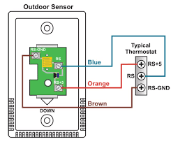 goodman heat pump thermostat wiring diagram wiring diagram goodman ac wiring diagrams