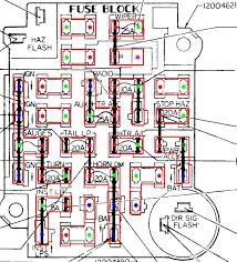 fuse panel wiring facbooik com House Breaker Box Wiring Diagram home fuse box wiring diagram facbooik home breaker box wiring diagram