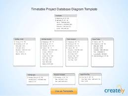 database diagram templates by createlyemployee information portal database diagram template