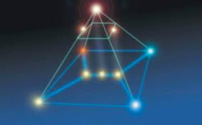 Znalezione obrazy dla zapytania pas oriona a piramidy