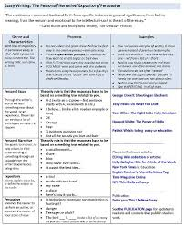 digital history us constitution and slavery essayessay    body paragraphs in apa