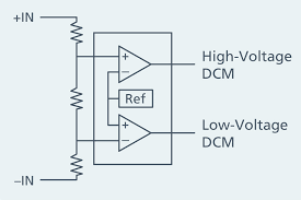 Vicor <b>power supplies</b> and systems | Manufacturer of high-efficiency ...