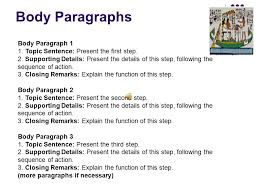 IELTS Writing Task   Process Diagram with Sample Answer