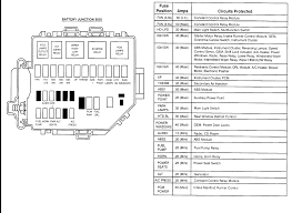 1998 mustang gt fuse box 1998 wiring diagrams online