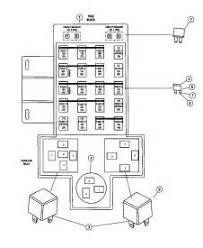 similiar 2001 pt cruiser fuse box keywords 2001 pt cruiser fuse box diagram moreover pt cruiser fuse box diagram