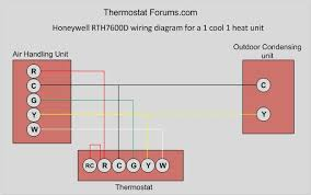 ruud heat pump thermostat wiring diagram wiring diagrams ruud heat pump thermostat wiring diagram image about