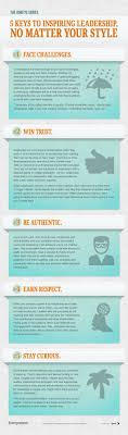 best ideas about leadership qualities leadership what is transformational leadership