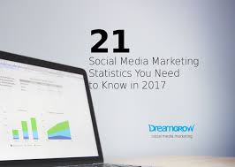 21 Social Media Marketing Statistics You Need to Know in 2017 ...
