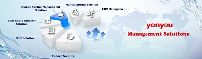 office automation system software oa system advantages of office automation