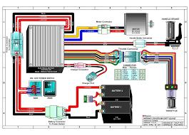 razor e300 wiring diagram wiring diagram razor e300 wiring diagram nilza