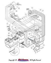 wiring diagram for 48 volt club car golf cart the wiring diagram 1998 club car wiring diagram 48 volt diagram wiring diagram
