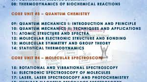 physical chemistry how to learn it in hours physical chemistry how to learn it in 24 hours