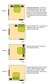 dealing feng shui:  images about feng shui on pinterest einstein hong kong and garden gates