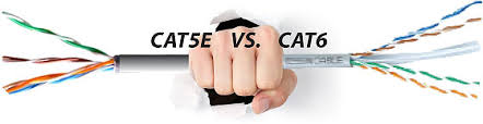 Cat5 vs Cat6 <b>Cable</b> | Multicom