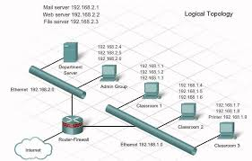 best images of physical and logical network topology diagram    physical and logical network topology
