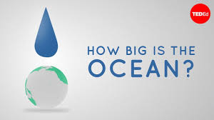 Just How Big Is <b>the Ocean</b>? | Smithsonian <b>Ocean</b>