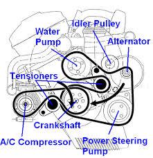 diy additional info on e46 alternator replacement source 3 bp pot com 5umhjpygus e iagram png