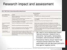 Phd thesis assessment report   mfacourses    web fc  com FC  Phd thesis assessment report