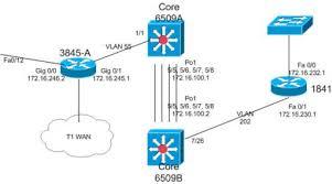 images of sample visio network diagram   diagramscollection visio sample network diagram pictures diagrams