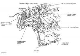 1999 ford taurus engine diagram 1999 saab engine diagrams 1999 wiring diagrams