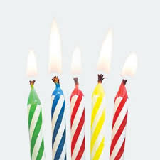 <b>Birthday Cake Decorating</b> Supplies - Cake <b>Decorations</b> & Cupcake ...