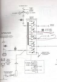 89 jeep yj wiring diagram jeep wrangler yj electrical 89 jeep yj wiring diagram jeep wrangler yj electrical