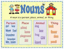 Image result for clip art nouns