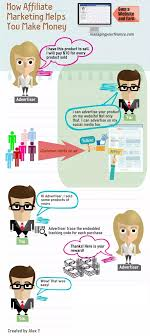 how to make per month online quora if you are not sure what is affiliate marketing have a look at the info graphic below