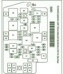 pontiac aztek wiring diagram wiring diagrams online 01 aztek fuse