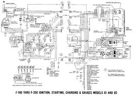 1969 ford f100 f350 ignition starting charging and gauges 1969 ford f100 f350 ignition starting charging and gauges wiring diagram
