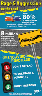 aggressive driving aaa exchange aggressive driving infographic