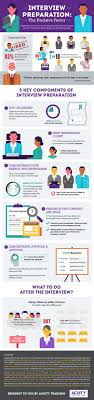 interview preparation infographic e learning infographics