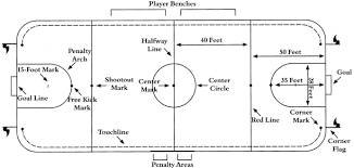 tips for coaching indoor soccer   salmon creek indoor  tips for coaching indoor soccer