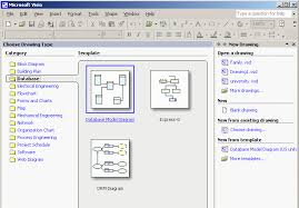 creating er diagrams with ms visioa template  stencil  is simply a set of common shapes and connectors used in the type of drawing specified  some templates only have a couple of shapes
