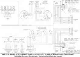 wiring diagram for harley davidson road king wiring 2002 road king wiring diagram 2002 auto wiring diagram schematic on wiring diagram for harley davidson