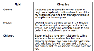 Example Objective In Resume Example Objective In Resume Example ... How To Write Your Objective On A Resume