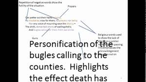 reign of terror essay the reign of terror essay term paper and book report